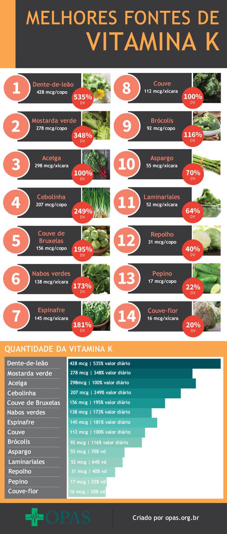 alimentos ricos en vitaminas k