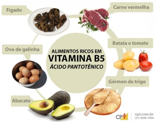 Vitamina B5: Benefícios e Alimentos que a Contém