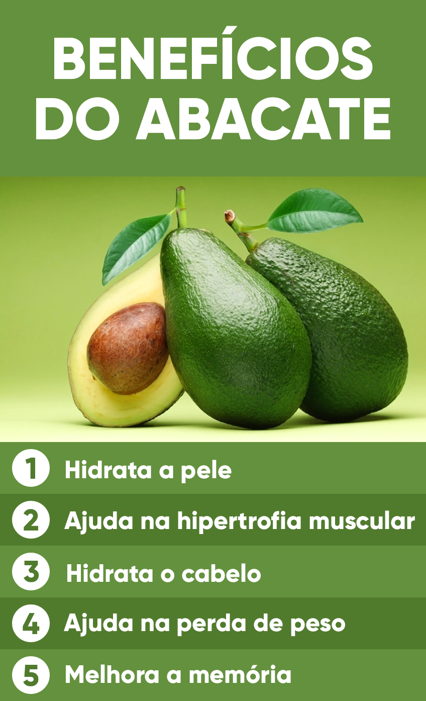 Abacate saúde