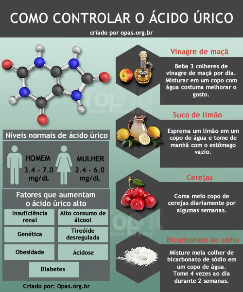pescado malo para acido urico vino tiene acido urico acido urico 6.4 mg dl