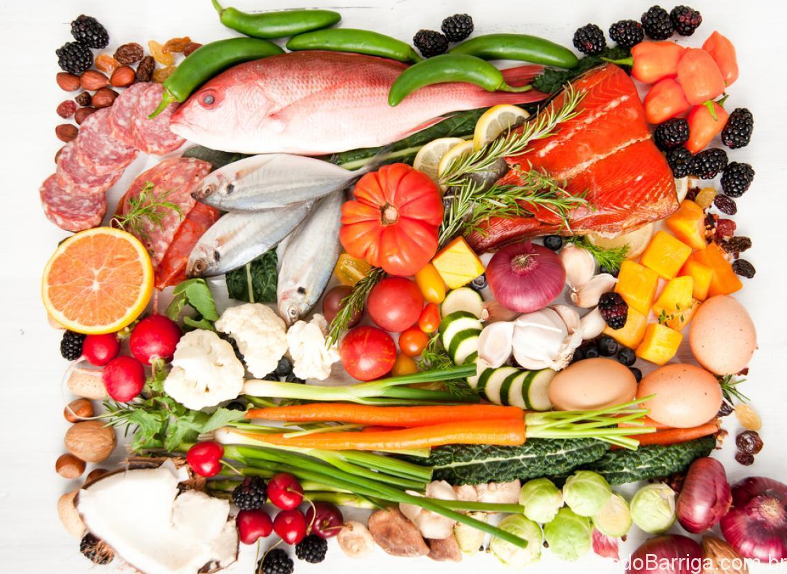 Dieta Sanguínea