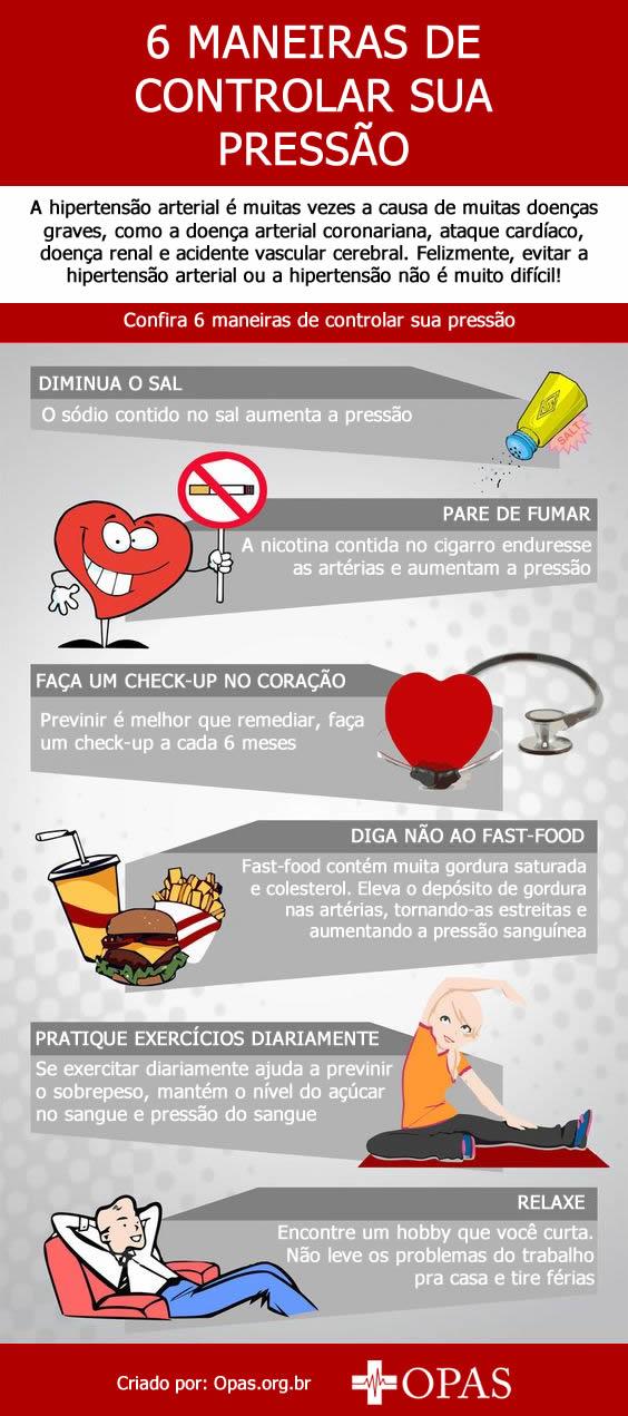 vitaminas que baixam a pressão sanguínea rapidamente