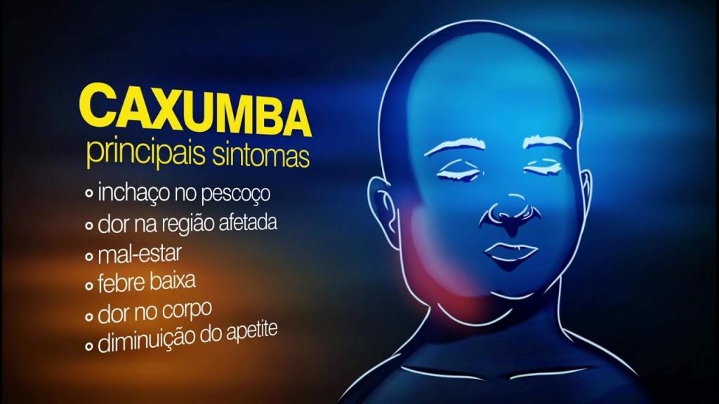sintomas da caxumba